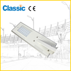 Possible Misunderstandings in Solar LED Street Light Installation